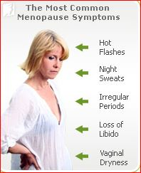 Menopause Symptoms in Woman